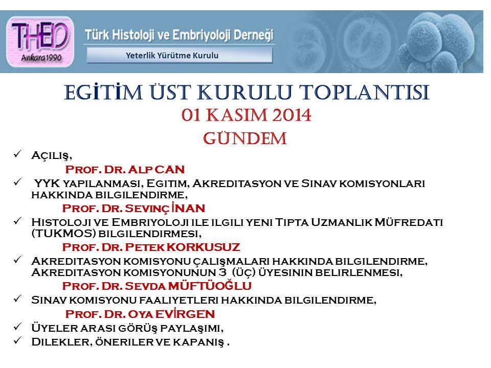 Eg İ t İ m Üst Kurulu Toplantısı 01 Kasım 2014 GÜNDEM Açılı ş, Prof.