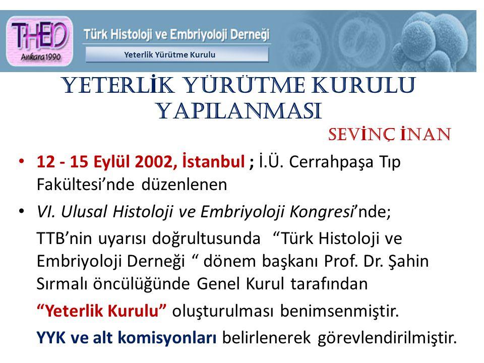 YETERL İ K YÜRÜTME KURULU YAPILANMASI SEV İ NÇ İ NAN 12 - 15 Eylül 2002, İstanbul ; İ.Ü.
