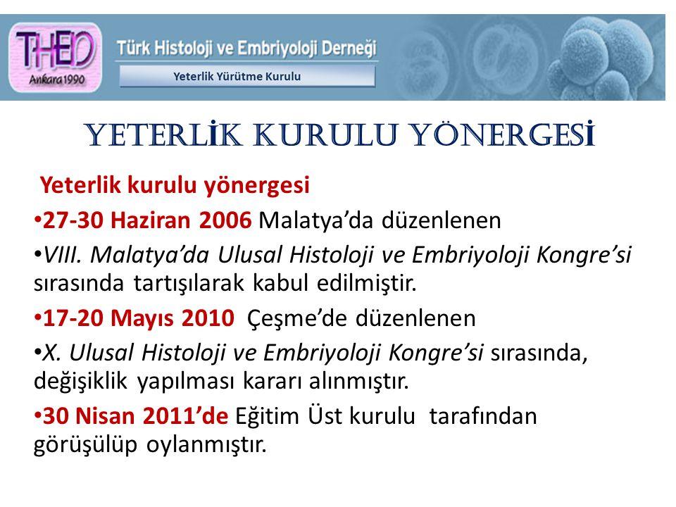 YETERL İ K KURULU YÖNERGES İ Yeterlik kurulu yönergesi 27-30 Haziran 2006 Malatya'da düzenlenen VIII.