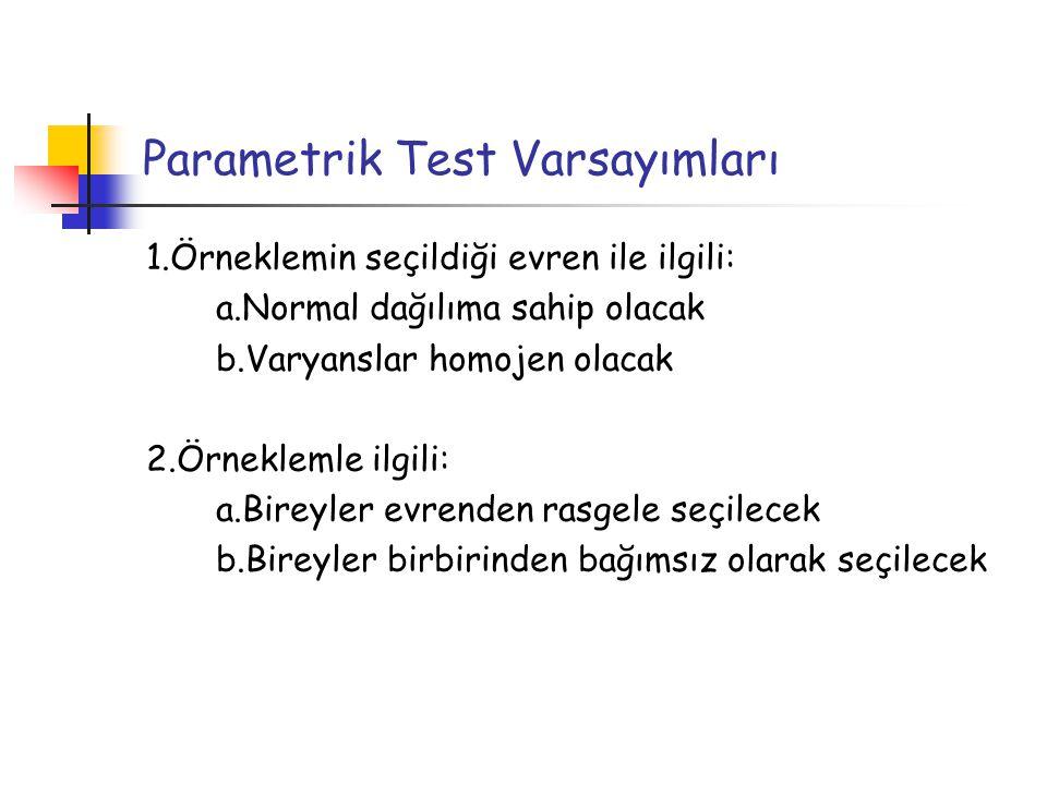 Parametrik Test Varsayımları 1.Örneklemin seçildiği evren ile ilgili: a.Normal dağılıma sahip olacak b.Varyanslar homojen olacak 2.Örneklemle ilgili: