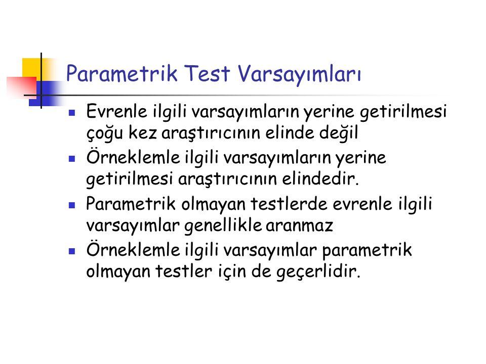 Parametrik Test Varsayımları Evrenle ilgili varsayımların yerine getirilmesi çoğu kez araştırıcının elinde değil Örneklemle ilgili varsayımların yerin