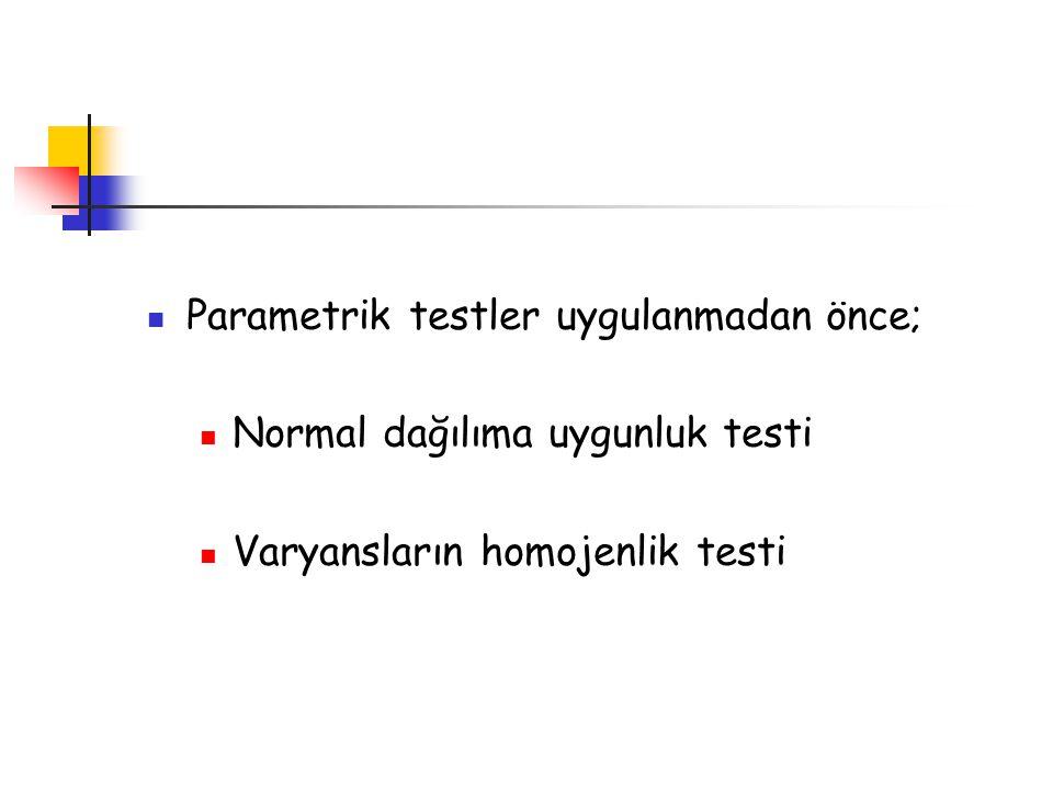 Parametrik testler uygulanmadan önce; Normal dağılıma uygunluk testi Varyansların homojenlik testi