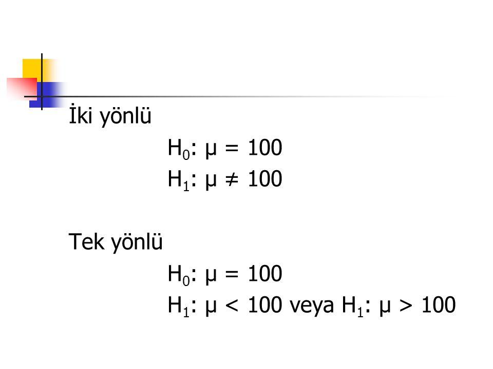 İki yönlü H 0 : µ = 100 H 1 : µ ≠ 100 Tek yönlü H 0 : µ = 100 H 1 : µ 100