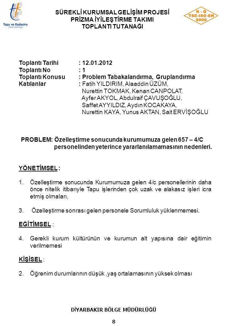 SÜREKLİ KURUMSAL GELİŞİM PROJESİ PRİZMA İYİLEŞTİRME TAKIMI TOPLANTI TUTANAĞI Toplantı Tarihi: 12.01.2012 Toplantı No: 1 Toplantı Konusu: Problem Tabak
