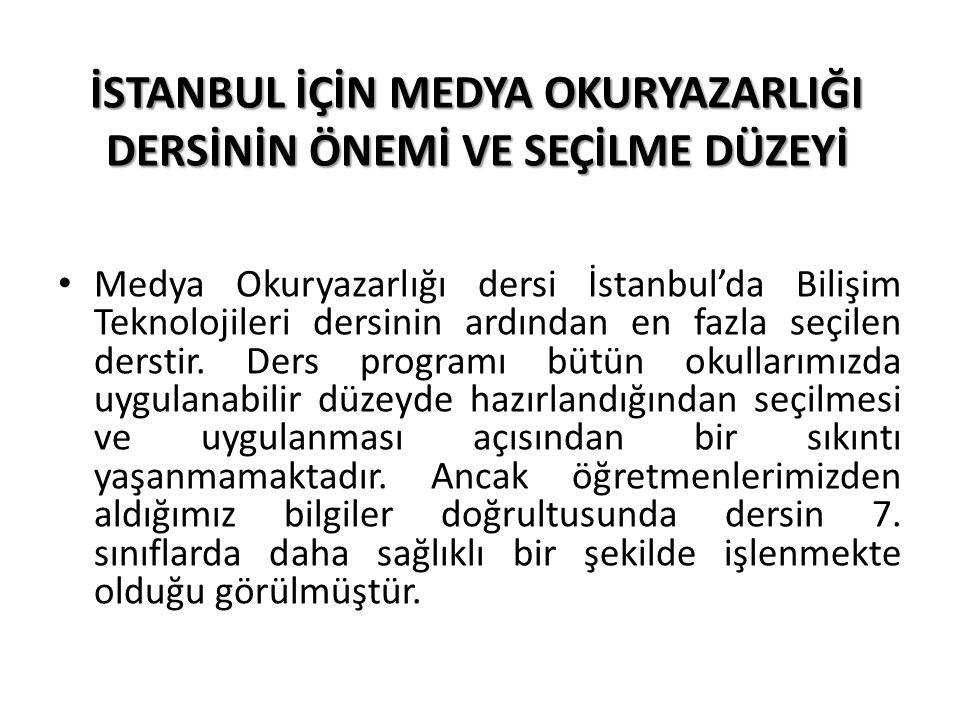 İSTANBUL İÇİN MEDYA OKURYAZARLIĞI DERSİNİN ÖNEMİ VE SEÇİLME DÜZEYİ Medya Okuryazarlığı dersi İstanbul'da Bilişim Teknolojileri dersinin ardından en fa