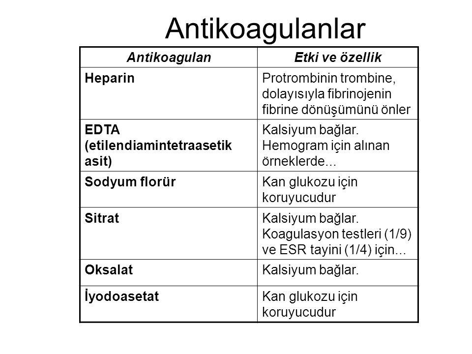 Antikoagulanlar AntikoagulanEtki ve özellik HeparinProtrombinin trombine, dolayısıyla fibrinojenin fibrine dönüşümünü önler EDTA (etilendiamintetraase