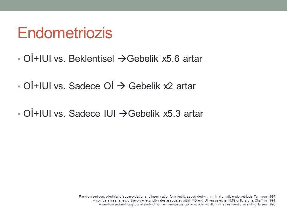 Endometriozis Oİ+IUI vs.Beklentisel  Gebelik x5.6 artar Oİ+IUI vs.