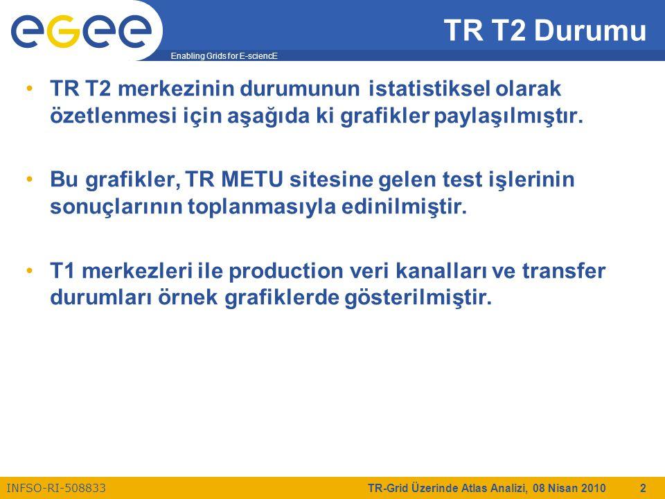 Enabling Grids for E-sciencE INFSO-RI-508833 TR-Grid Üzerinde Atlas Analizi, 08 Nisan 2010 23 Veri Seti Seçme (Senaryo) Senaryo 2: Veri: var, İş: TR T2 merkezi – Eğer çalışmak istediğiniz veri seti burada bulunuyorsa diğer sitelerde de bulunabileceği göz önünde bulundurulmalıdır.