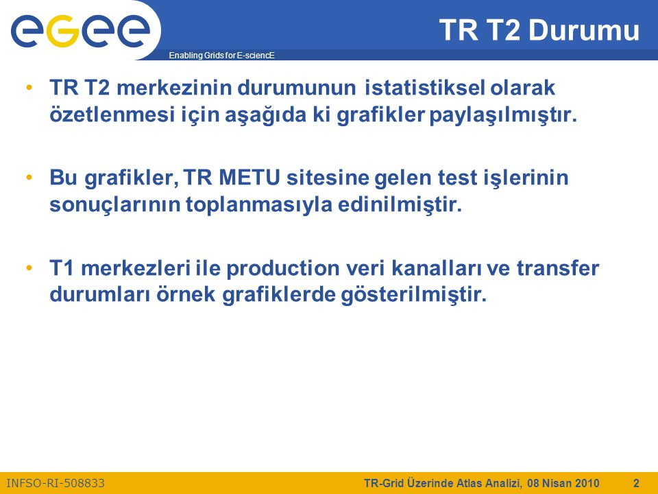 Enabling Grids for E-sciencE INFSO-RI-508833 TR-Grid Üzerinde Atlas Analizi, 08 Nisan 2010 3 TR T2 Durumu – 7 TeV Veriler