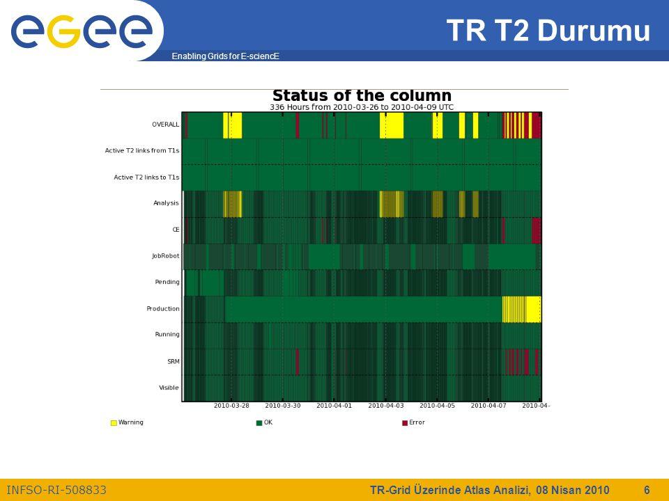 Enabling Grids for E-sciencE INFSO-RI-508833 TR-Grid Üzerinde Atlas Analizi, 08 Nisan 2010 17 CRAB Araçları Kullanıcı bu araçları kendi ev dizinine kolayca kurabileceği gibi ortak yere kurulmuş olan sürümü de kullanabilir.