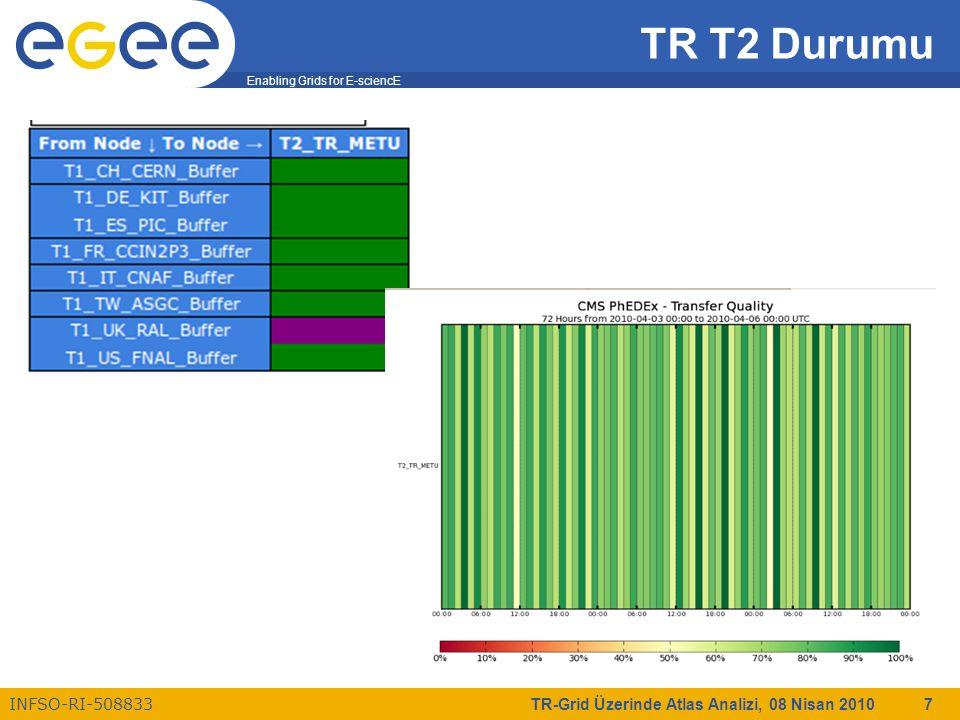 Enabling Grids for E-sciencE INFSO-RI-508833 TR-Grid Üzerinde Atlas Analizi, 08 Nisan 2010 8 Giriş Bu sunum CERN twiki sayfasinda yer alan rehber referans alinarak TR-Grid kaynaklari uzerinde CRAB araciligiyla nasil veri analizi yapilacagi amaciyla hazirlanmistir.