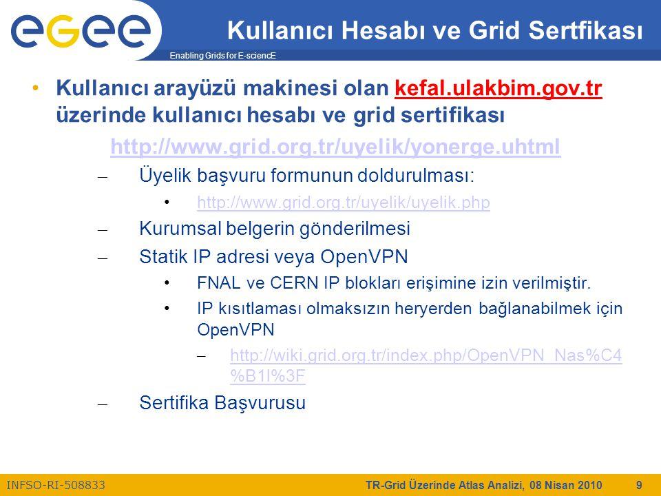 Enabling Grids for E-sciencE INFSO-RI-508833 TR-Grid Üzerinde Atlas Analizi, 08 Nisan 2010 9 Kullanıcı Hesabı ve Grid Sertfikası Kullanıcı arayüzü makinesi olan kefal.ulakbim.gov.tr üzerinde kullanıcı hesabı ve grid sertifikası http://www.grid.org.tr/uyelik/yonerge.uhtml – Üyelik başvuru formunun doldurulması: http://www.grid.org.tr/uyelik/uyelik.php – Kurumsal belgerin gönderilmesi – Statik IP adresi veya OpenVPN FNAL ve CERN IP blokları erişimine izin verilmiştir.