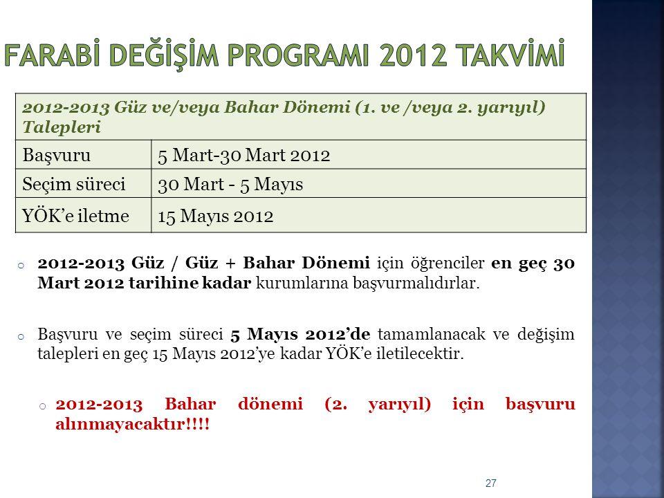 27 o 2012-2013 Güz / Güz + Bahar Dönemi için öğrenciler en geç 30 Mart 2012 tarihine kadar kurumlarına başvurmalıdırlar. o Başvuru ve seçim süreci 5 M