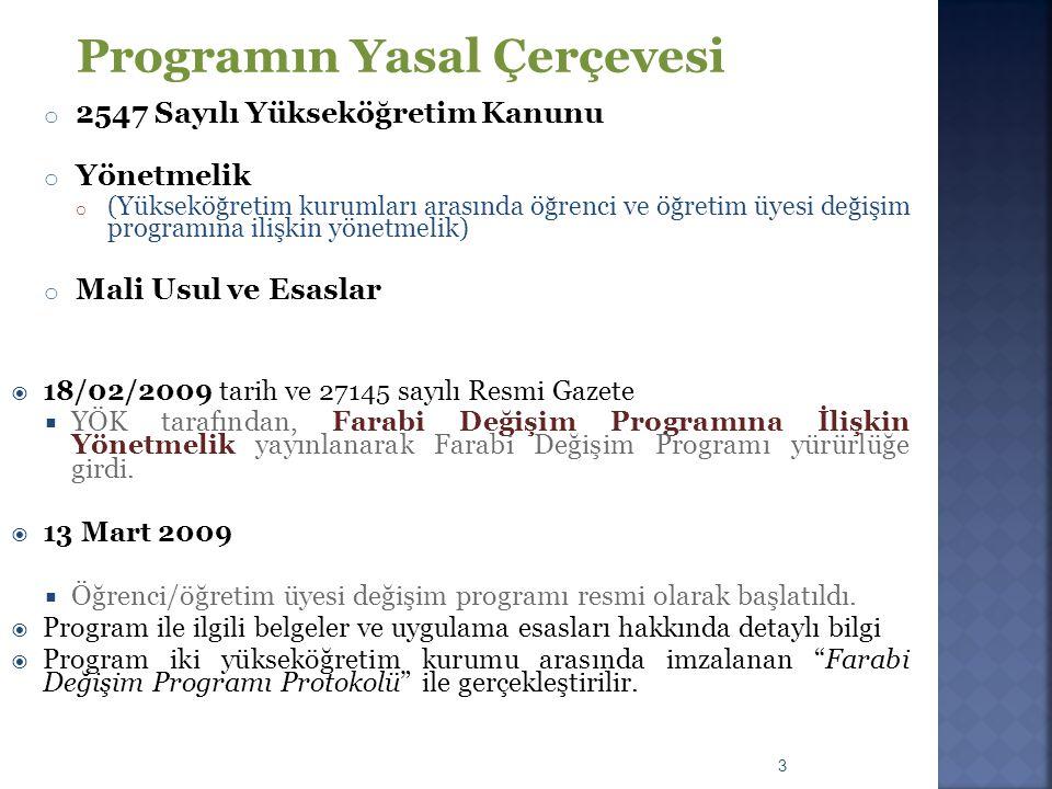 3  18/02/2009 tarih ve 27145 sayılı Resmi Gazete  YÖK tarafından, Farabi Değişim Programına İlişkin Yönetmelik yayınlanarak Farabi Değişim Programı