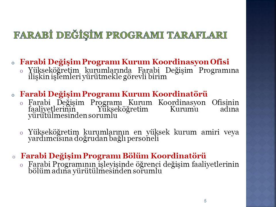 5 o Farabi Değişim Programı Kurum Koordinasyon Ofisi o Yükseköğretim kurumlarında Farabi Değişim Programına ilişkin işlemleri yürütmekle görevli birim