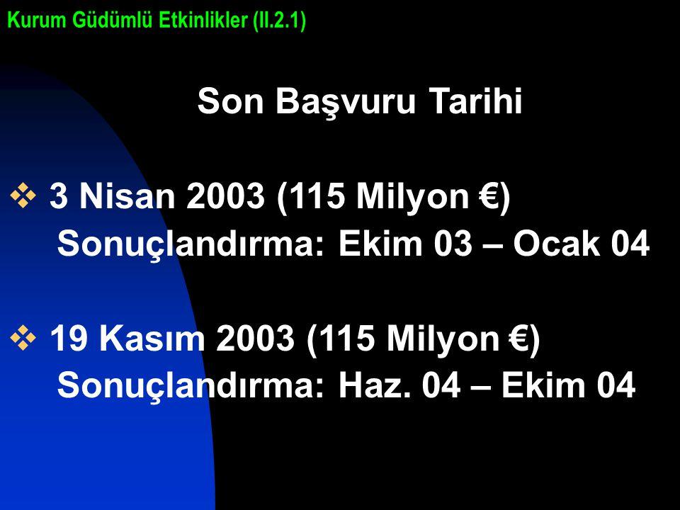 Son Başvuru Tarihi  3 Nisan 2003 (115 Milyon €) Sonuçlandırma: Ekim 03 – Ocak 04  19 Kasım 2003 (115 Milyon €) Sonuçlandırma: Haz.