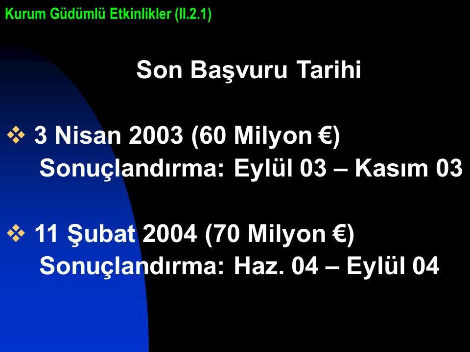 Son Başvuru Tarihi  3 Nisan 2003 (60 Milyon €) Sonuçlandırma: Eylül 03 – Kasım 03  11 Şubat 2004 (70 Milyon €) Sonuçlandırma: Haz. 04 – Eylül 04 Kur