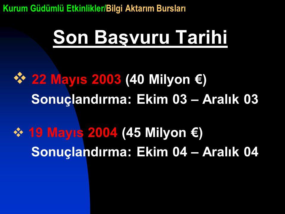 Kurum Güdümlü Etkinlikler/Bilgi Aktarım Bursları Son Başvuru Tarihi  22 Mayıs 2003 (40 Milyon €) Sonuçlandırma: Ekim 03 – Aralık 03  19 Mayıs 2004 (