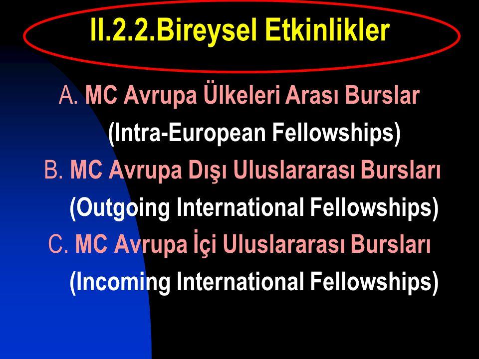 II.2.2.Bireysel Etkinlikler A. MC Avrupa Ülkeleri Arası Burslar (Intra-European Fellowships) B. MC Avrupa Dışı Uluslararası Bursları (Outgoing Interna