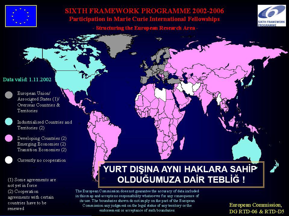 Bireysel Etkinlikler/Avrupa İçi Uluslararası Burslar (II.2.2.C) C- MC Avrupa İçi Uluslararası Bursları Amaç 3.