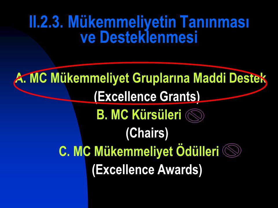 II.2.3. Mükemmeliyetin Tanınması ve Desteklenmesi A. MC Mükemmeliyet Gruplarına Maddi Destek (Excellence Grants) B. MC Kürsüleri (Chairs) C. MC Mükemm