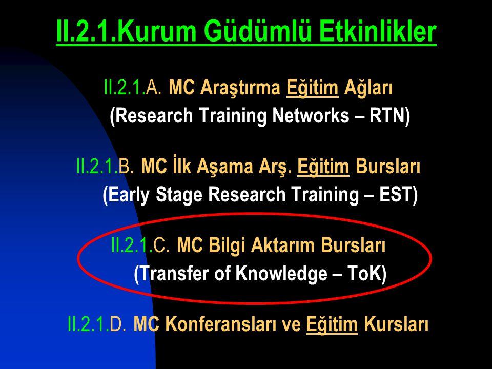 II.2.1.Kurum Güdümlü Etkinlikler II.2.1.A. MC Araştırma Eğitim Ağları (Research Training Networks – RTN) II.2.1.B. MC İlk Aşama Arş. Eğitim Bursları (
