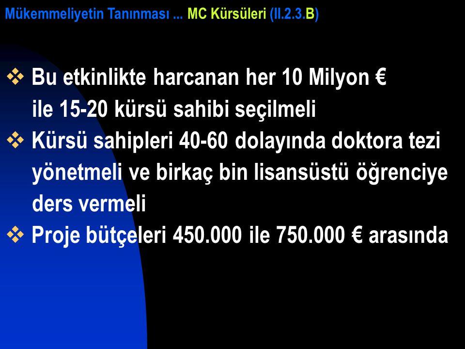  Bu etkinlikte harcanan her 10 Milyon € ile 15-20 kürsü sahibi seçilmeli  Kürsü sahipleri 40-60 dolayında doktora tezi yönetmeli ve birkaç bin lisansüstü öğrenciye ders vermeli  Proje bütçeleri 450.000 ile 750.000 € arasında Mükemmeliyetin Tanınması...