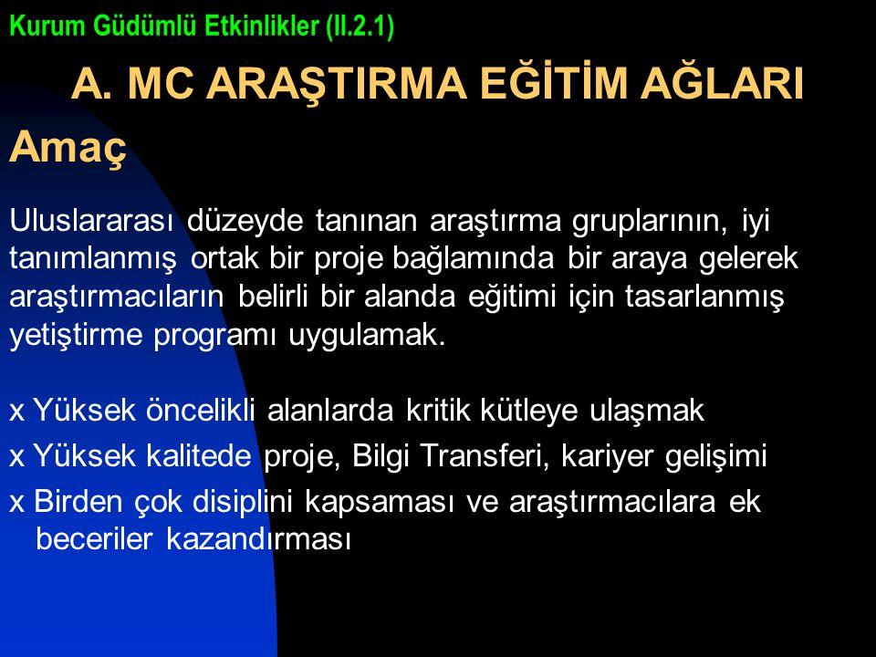 II.2.4.Geri Dönüş ve Yeniden Entegrasyon Mekanizmaları A.
