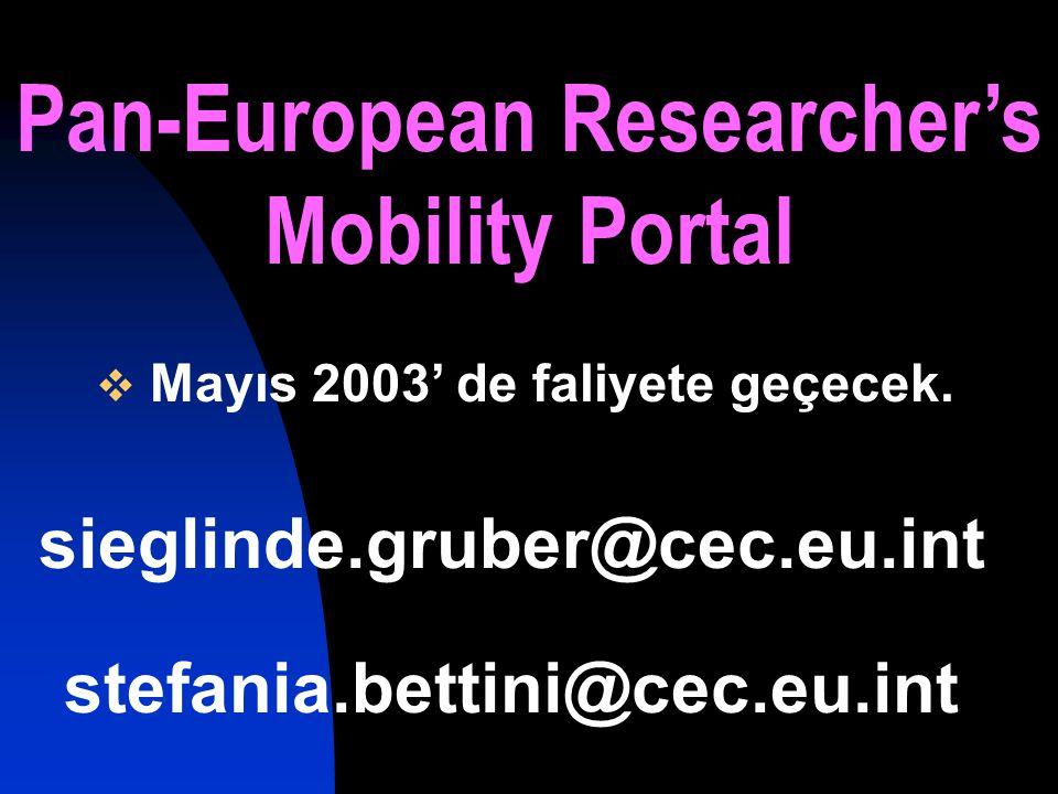 Pan-European Researcher's Mobility Portal  Mayıs 2003' de faliyete geçecek. sieglinde.gruber@cec.eu.int stefania.bettini@cec.eu.int
