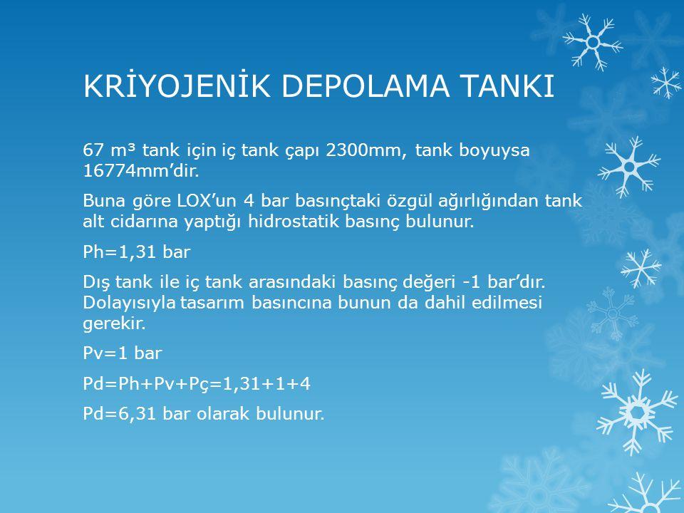 KRİYOJENİK DEPOLAMA TANKI 67 m³ tank için iç tank çapı 2300mm, tank boyuysa 16774mm'dir. Buna göre LOX'un 4 bar basınçtaki özgül ağırlığından tank alt