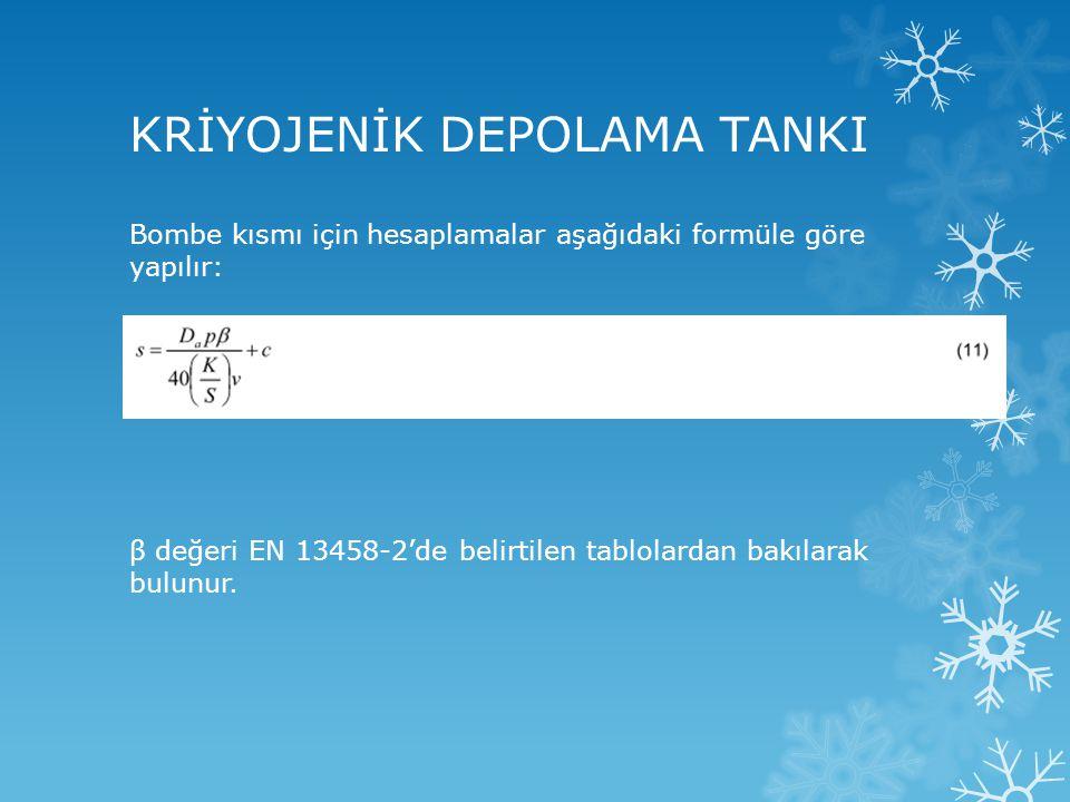 KRİYOJENİK DEPOLAMA TANKI Bombe kısmı için hesaplamalar aşağıdaki formüle göre yapılır: β değeri EN 13458-2'de belirtilen tablolardan bakılarak bulunu