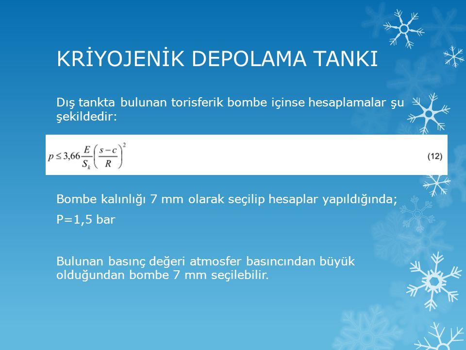 Dış tankta bulunan torisferik bombe içinse hesaplamalar şu şekildedir: Bombe kalınlığı 7 mm olarak seçilip hesaplar yapıldığında; P=1,5 bar Bulunan ba
