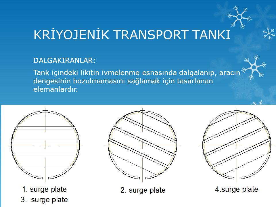 DALGAKIRANLAR: Tank içindeki likitin ivmelenme esnasında dalgalanıp, aracın dengesinin bozulmamasını sağlamak için tasarlanan elemanlardır.