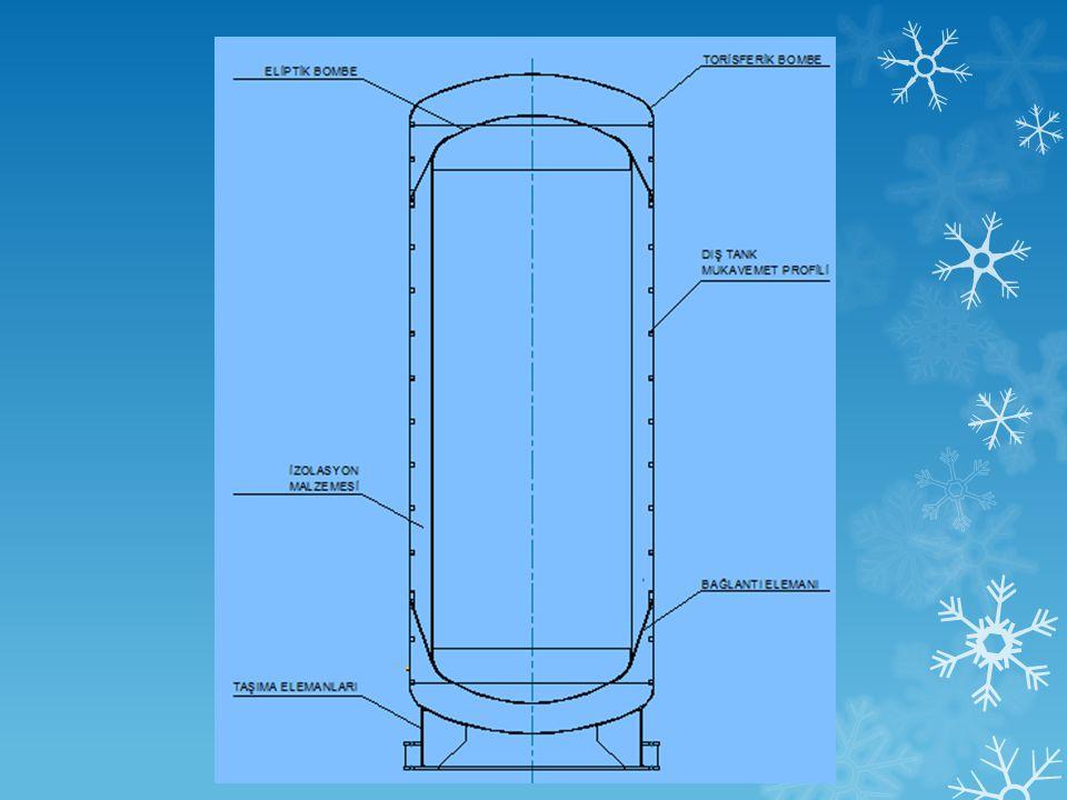 KRİYOJENİK DEPOLAMA TANKI Dış tank kalınlıkları elastik büküllmeye ve plastik deformasyona göre hesaplanır.