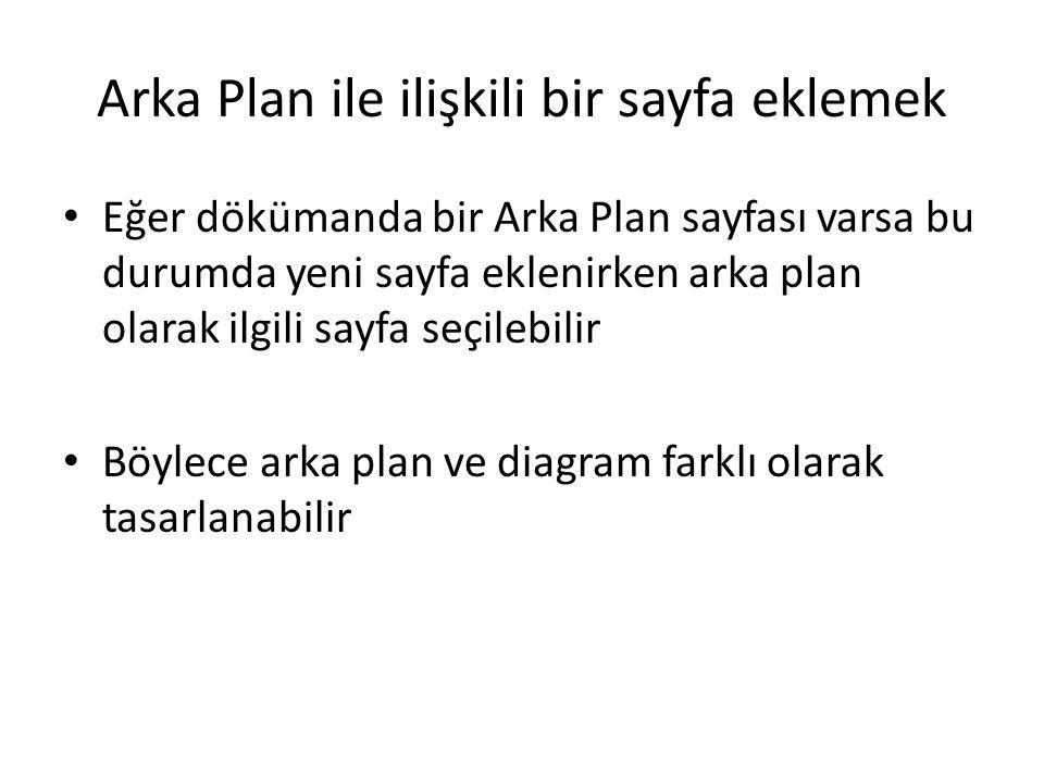Arka Plan ile ilişkili bir sayfa eklemek Eğer dökümanda bir Arka Plan sayfası varsa bu durumda yeni sayfa eklenirken arka plan olarak ilgili sayfa seç