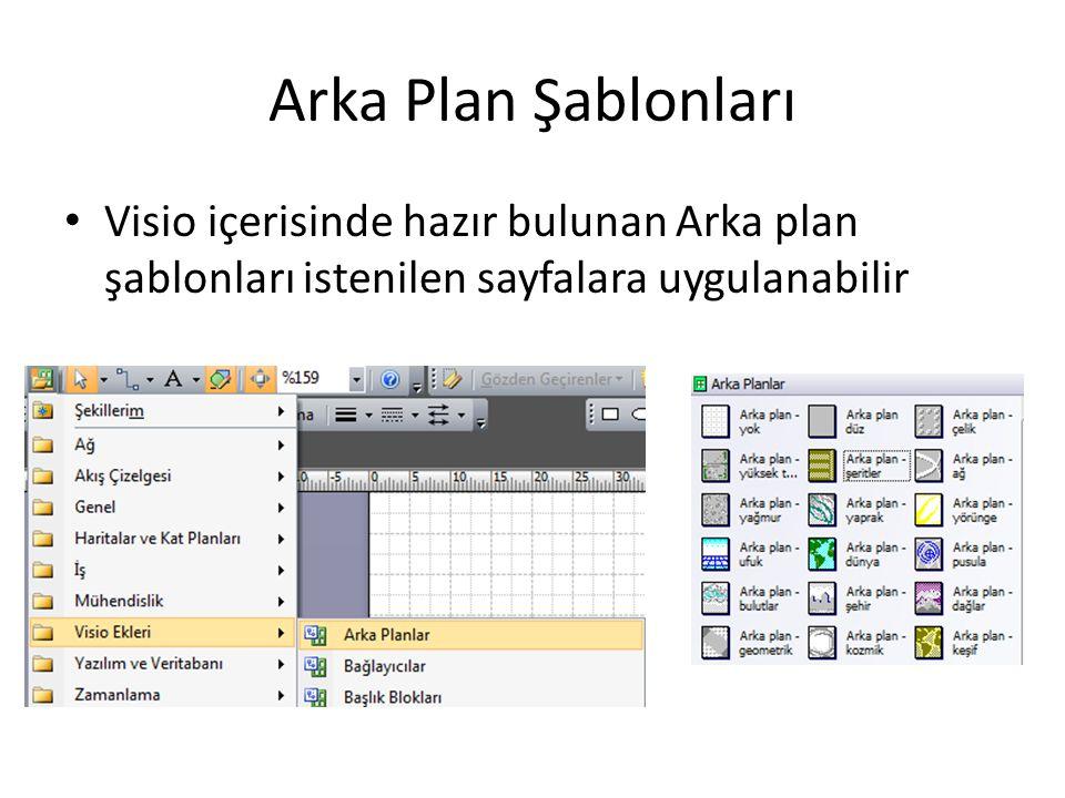 Arka Plan Şablonları Visio içerisinde hazır bulunan Arka plan şablonları istenilen sayfalara uygulanabilir