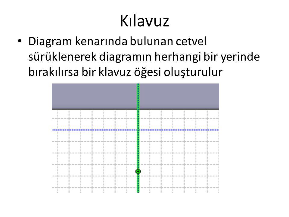 Kılavuz Diagram kenarında bulunan cetvel sürüklenerek diagramın herhangi bir yerinde bırakılırsa bir klavuz öğesi oluşturulur