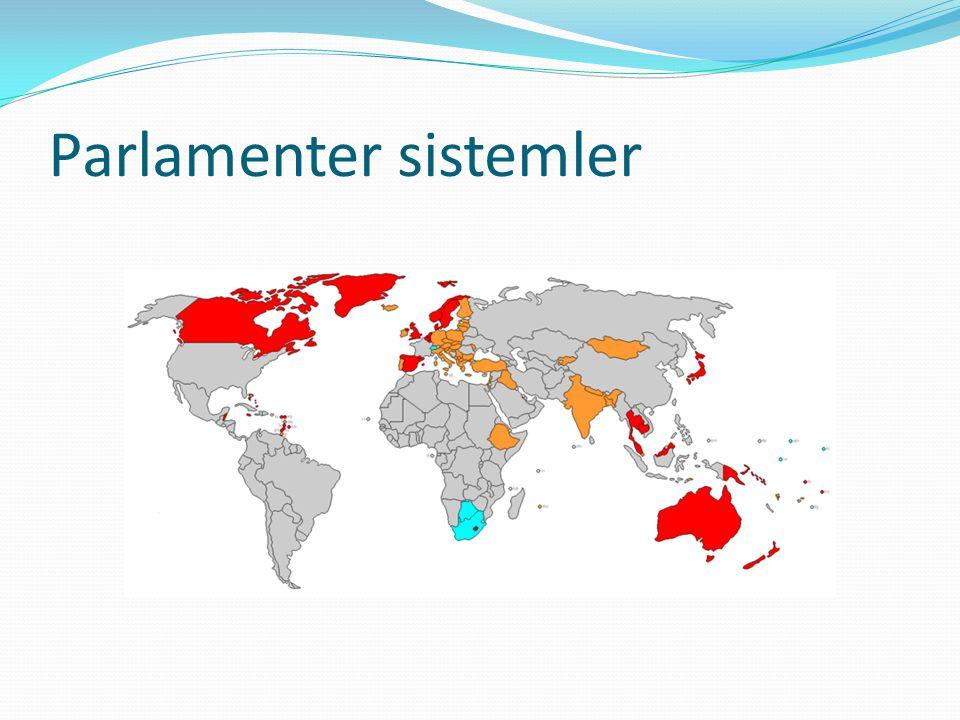 Parlamenter sistemler
