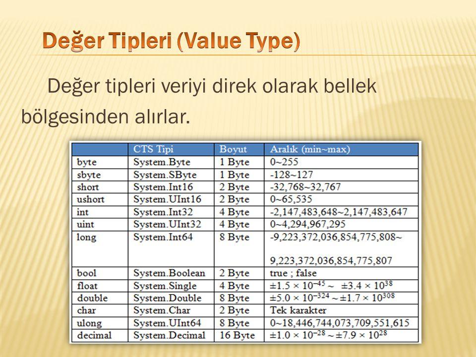 Değer tipleri veriyi direk olarak bellek bölgesinden alırlar.