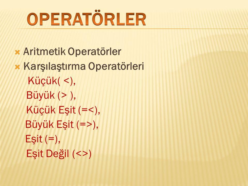  Aritmetik Operatörler  Karşılaştırma Operatörleri Küçük( <), Büyük (> ), Küçük Eşit (=<), Büyük Eşit (=>), Eşit (=), Eşit Değil (<>)
