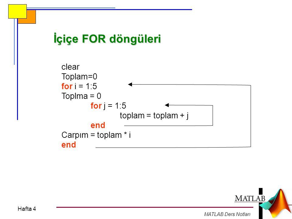 Hafta 4 MATLAB Ders Notları clear Toplam=0 for i = 1:5 Toplma = 0 for j = 1:5 toplam = toplam + j end Carpım = toplam * i end İçiçe FOR döngüleri