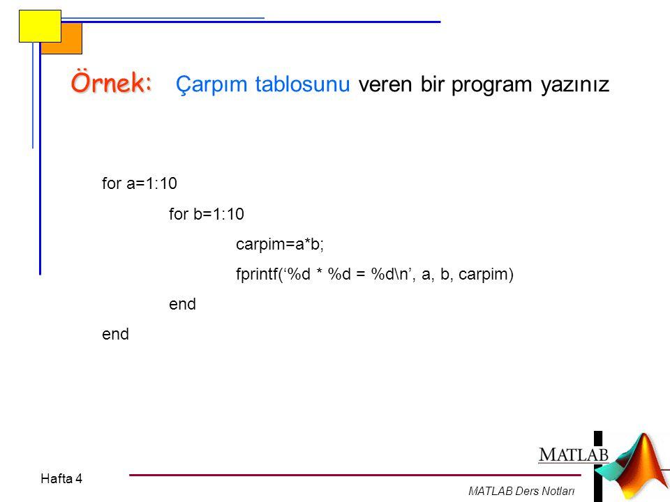 Hafta 4 MATLAB Ders Notları Örnek: for a=1:10 for b=1:10 carpim=a*b; fprintf('%d * %d = %d\n', a, b, carpim) end Çarpım tablosunu veren bir program ya