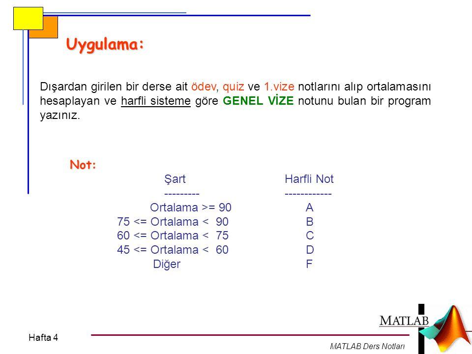 Hafta 4 MATLAB Ders Notları Not: Şart Harfli Not --------- ------------ Ortalama >= 90A 75 <= Ortalama < 90B 60 <= Ortalama < 75C 45 <= Ortalama < 60D