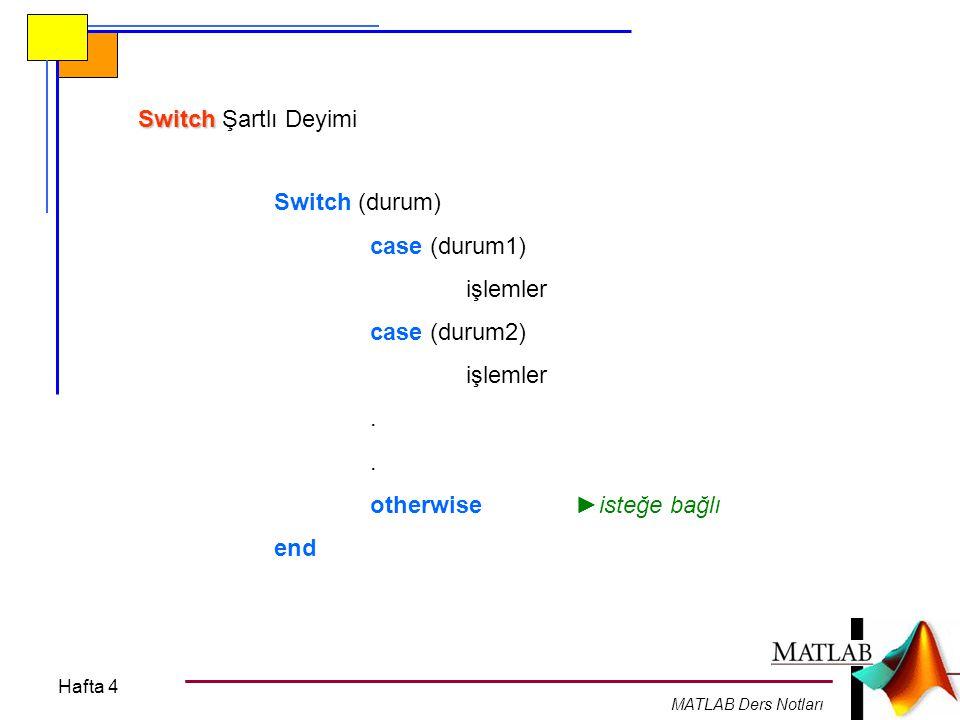 Hafta 4 MATLAB Ders Notları Switch Switch Şartlı Deyimi Switch (durum) case (durum1) işlemler case (durum2) işlemler. otherwise ►isteğe bağlı end
