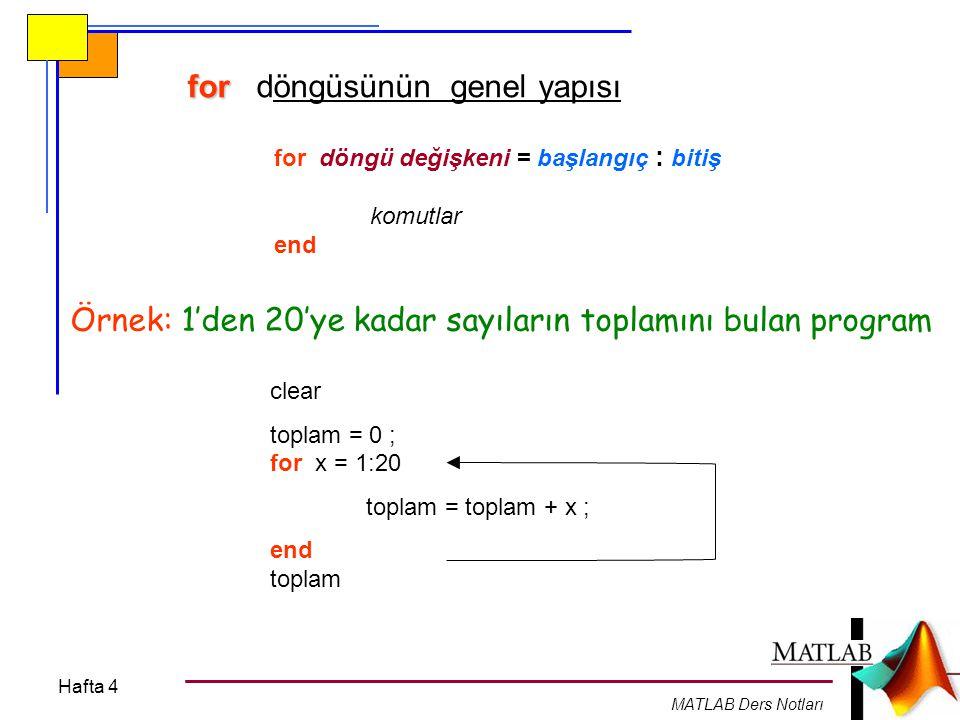 Hafta 4 MATLAB Ders Notları for döngü değişkeni = başlangıç : bitiş komutlar end for for döngüsünün genel yapısı clear toplam = 0 ; for x = 1:20 topla