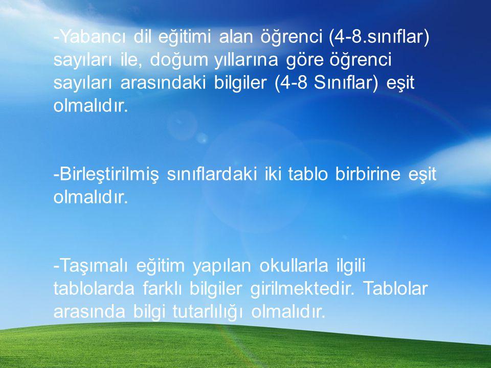 -Yabancı dil eğitimi alan öğrenci (4-8.sınıflar) sayıları ile, doğum yıllarına göre öğrenci sayıları arasındaki bilgiler (4-8 Sınıflar) eşit olmalıdır