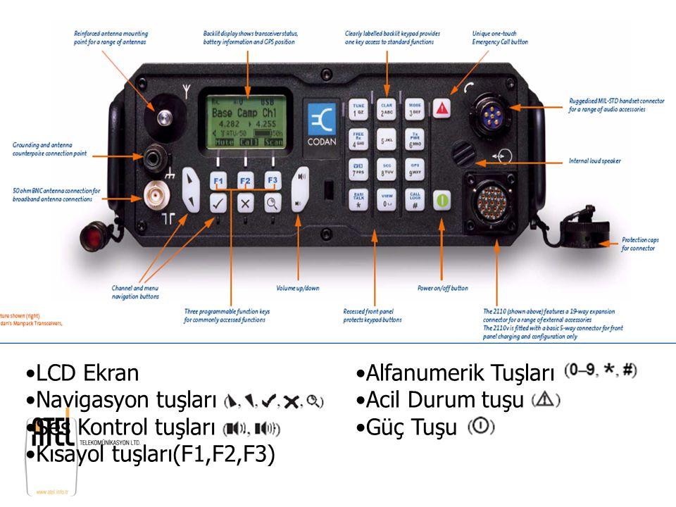 LCD Ekran Navigasyon tuşları Ses Kontrol tuşları Kısayol tuşları(F1,F2,F3) Alfanumerik Tuşları Acil Durum tuşu Güç Tuşu