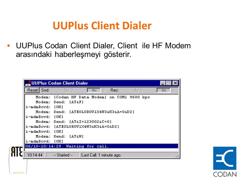 UUPlus Client Dialer  UUPlus Codan Client Dialer, Client ile HF Modem arasındaki haberleşmeyi gösterir.