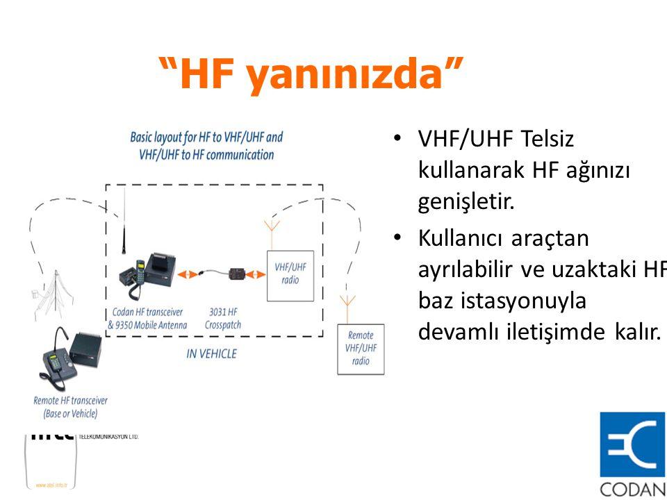 """VHF/UHF Telsiz kullanarak HF ağınızı genişletir. Kullanıcı araçtan ayrılabilir ve uzaktaki HF baz istasyonuyla devamlı iletişimde kalır. """"HF yanınızda"""