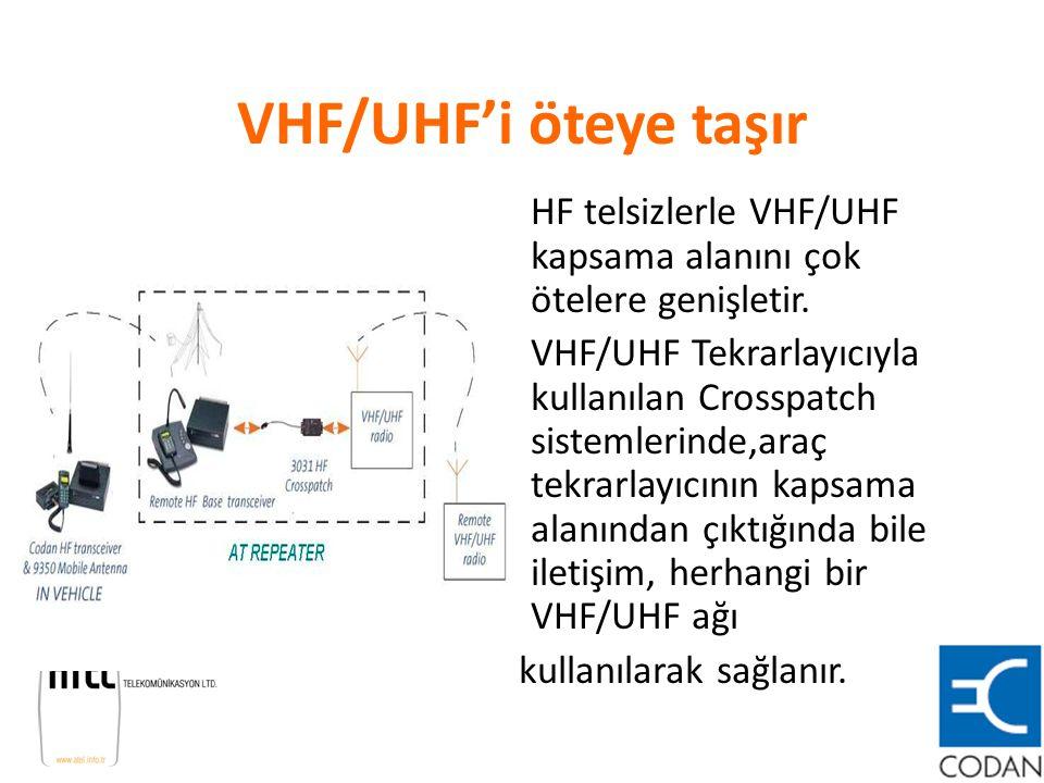 VHF/UHF'i öteye taşır HF telsizlerle VHF/UHF kapsama alanını çok ötelere genişletir. VHF/UHF Tekrarlayıcıyla kullanılan Crosspatch sistemlerinde,araç